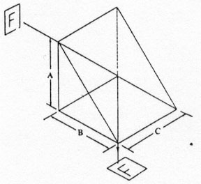 Common Standard Right Angle Prism Diagram